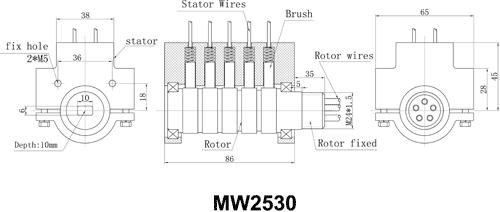 mw2530